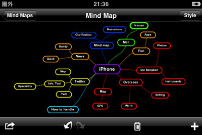 iphone_mind_map.jpg